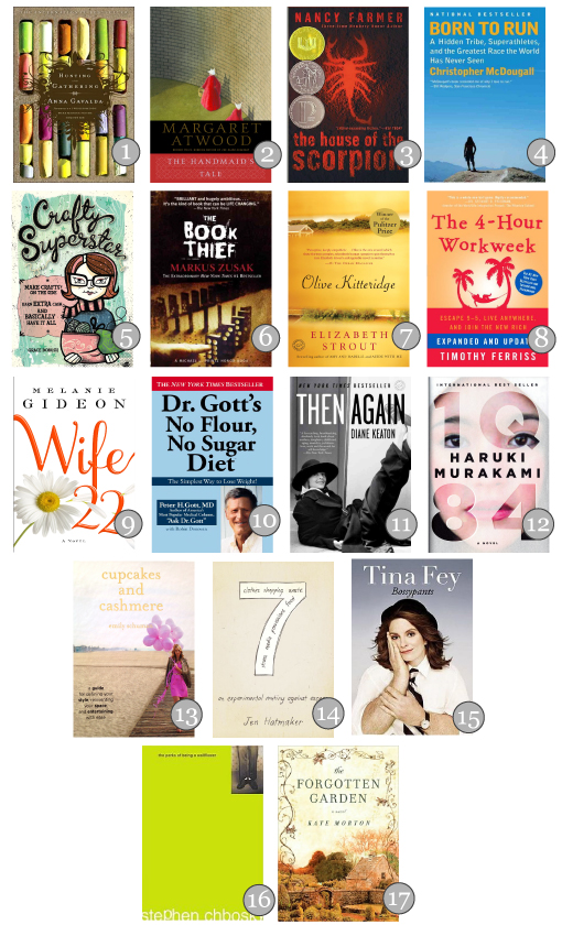 2012-Reading-Recap