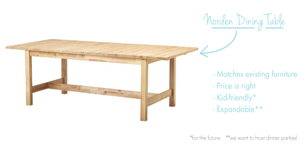 Norden-Ikea-Table
