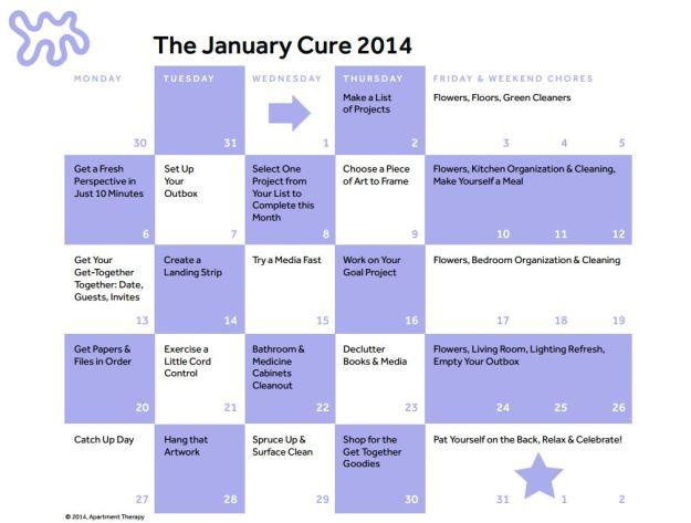 January Cure